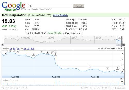intel-google.jpg