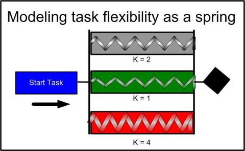 spring_tasks.jpg