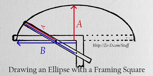 drawing_an_ellipse_with_a_framing_square.jpg
