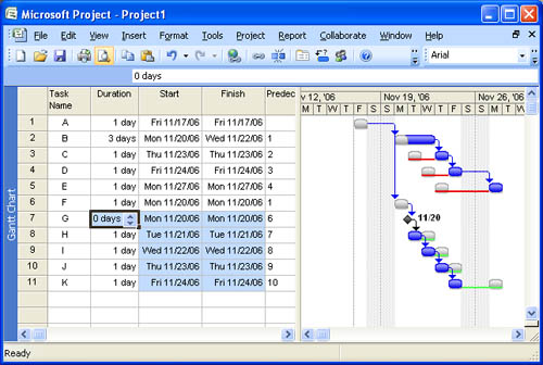 ejemplos microsoft proyect: