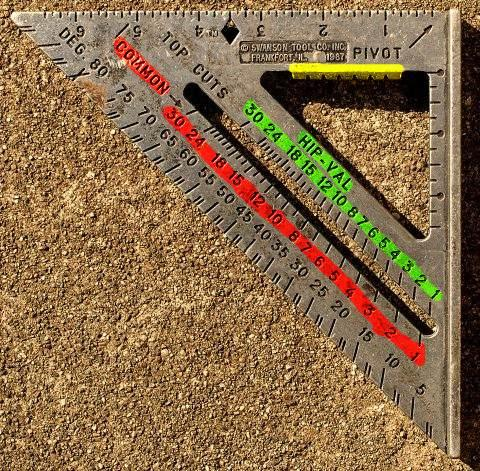 how to find roof pitch with speed square